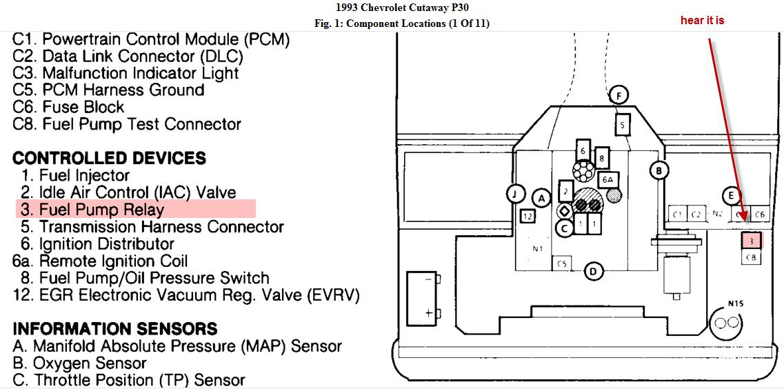 30 chev p 30 wiring diagram pdfs