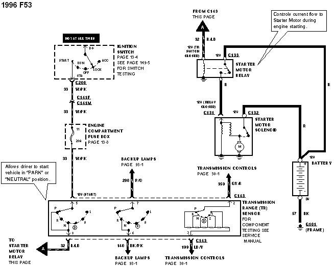 1992 Ford F53 Battery Isolater Wiring Diagram