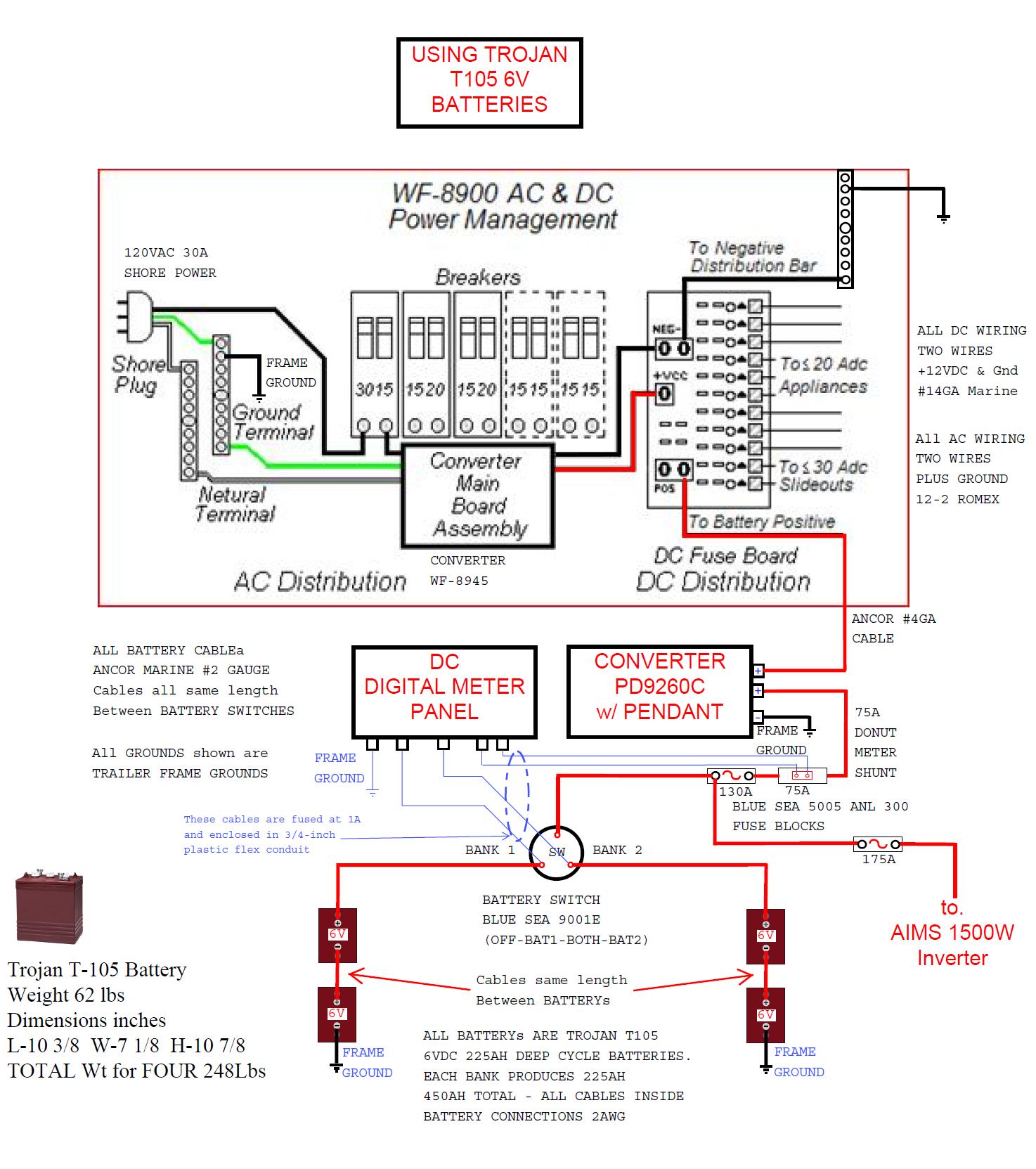1993 Damon Class A Motorhome Ac Wiring Diagram