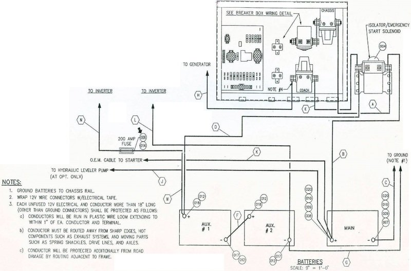 1993 damon class a motorhome ac wiring diagram. Black Bedroom Furniture Sets. Home Design Ideas