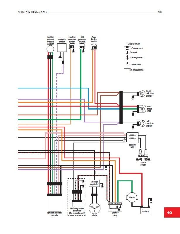 1993 Flhtc Wiring Diagram harley davidson wiring harness ... on