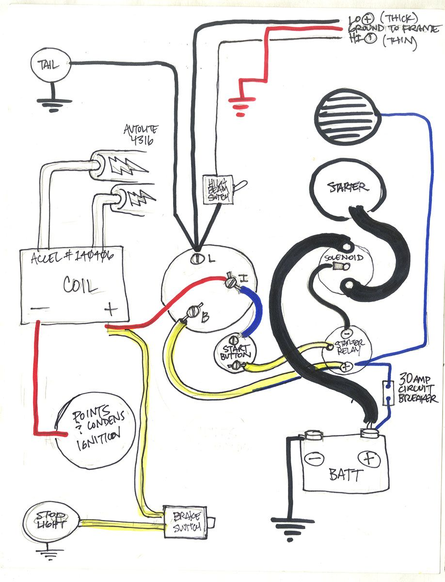 1993 Sportster Handlebar Switch Wiring Diagram on
