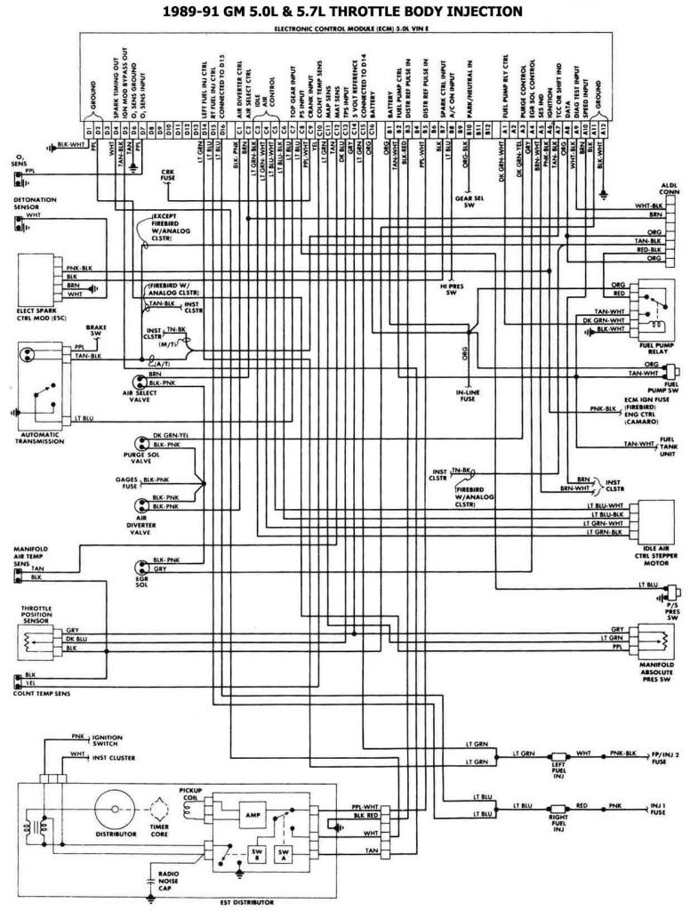 1994 Chevy Truck Ob1 5 7 Wiring Diagram
