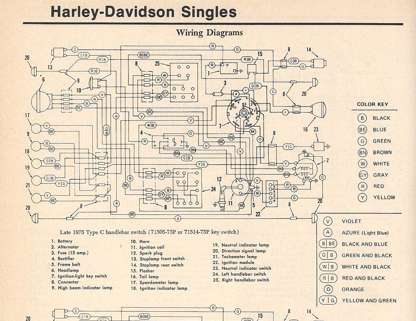 1994 Harley Fatboy Headlight Wiring Diagram