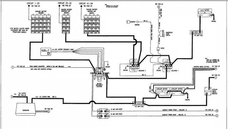 94 Jayco Wiring Diagram. Jayco Battery Wiring, Jayco Owner's ... on