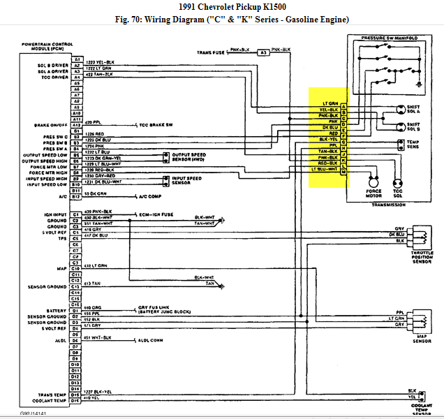 89 K1500 Wiring Diagram