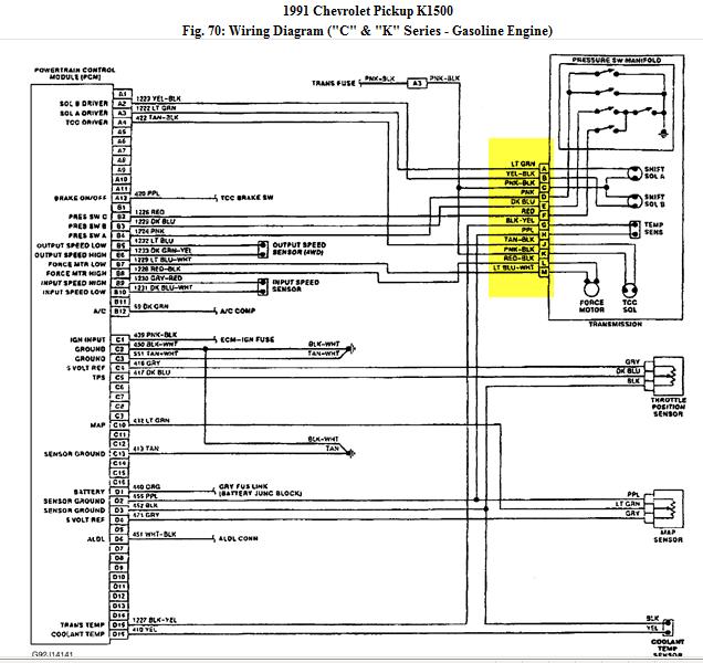 2000 chevy k1500 transfer case wiring diagram schematics 2007 Chevy Truck Wiring Diagram