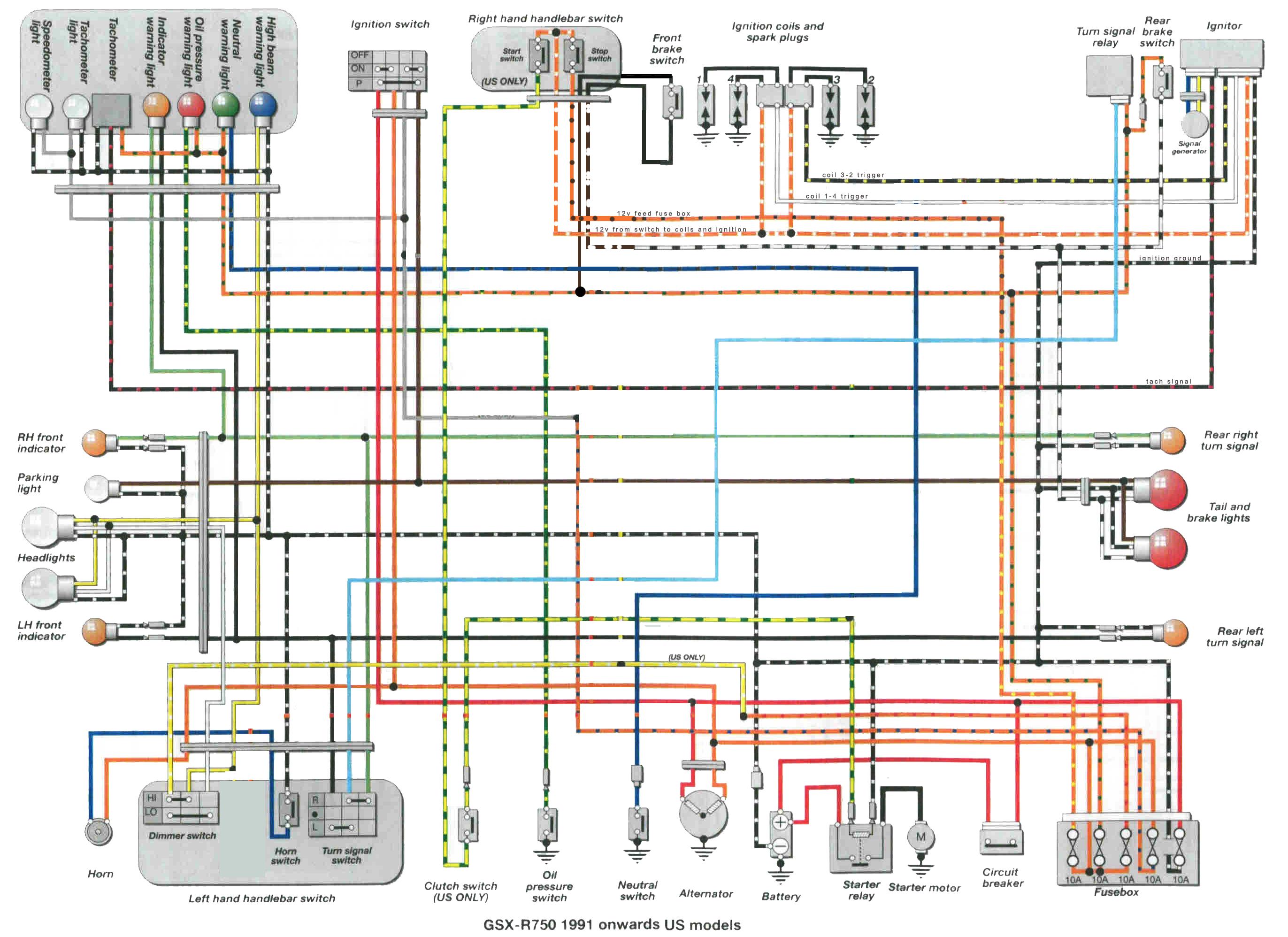 Suzuki Katana 600 Wiring Diagram Wiring Diagrams All Teach Entry A Teach Entry A Babelweb It