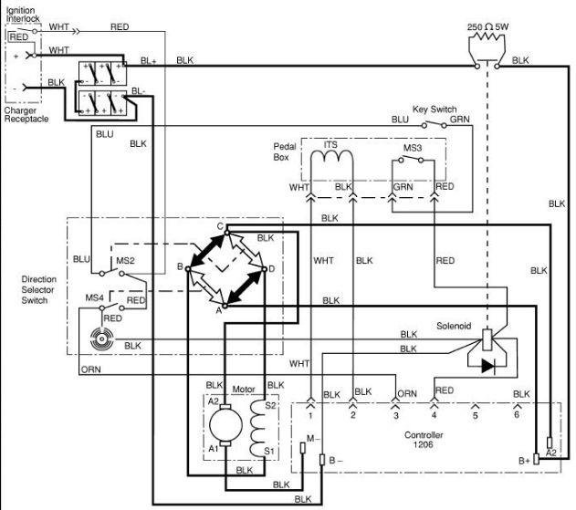 1994 5 Ezgo Medalist Electric Golf Cart Wiring Diagram
