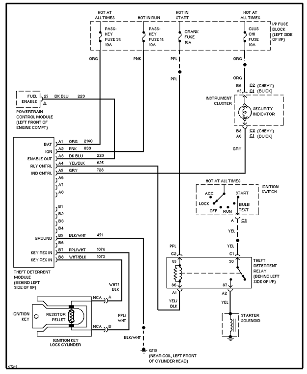 1995 Cadillac Sls Anti Theft Wiring Diagram