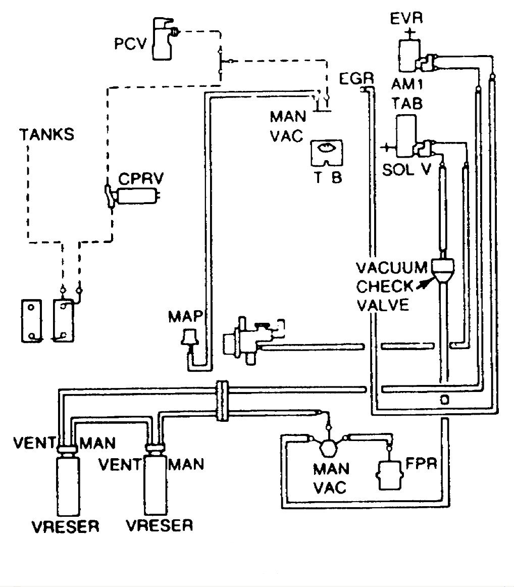5l 1997 Engine Diagram Get Free Image About Wiring Diagram