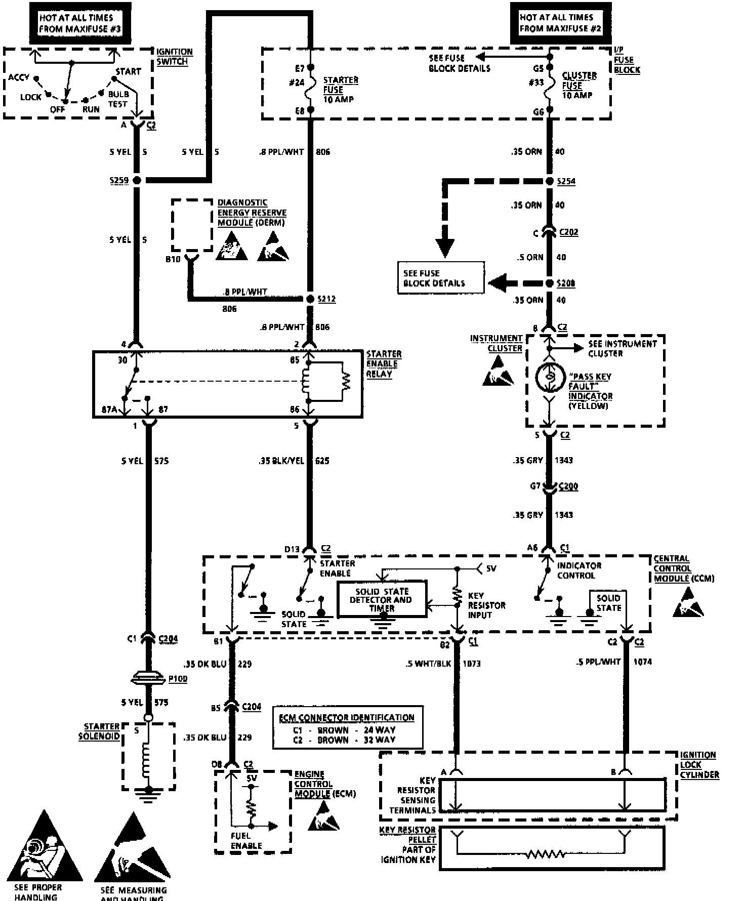 1996 Fleetwood Bounder Wiring Diagram