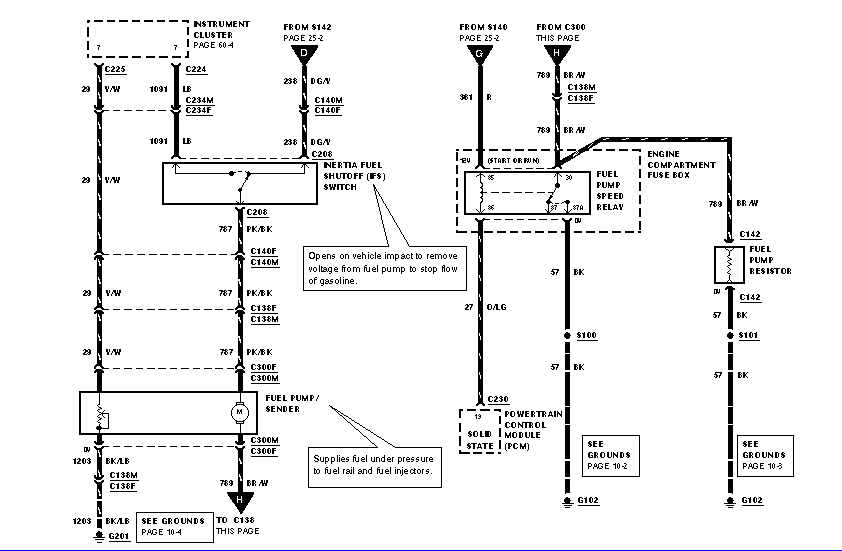 1991 bounder wiring diagram wiring diagram - drawingsites.doctree.in  doctree