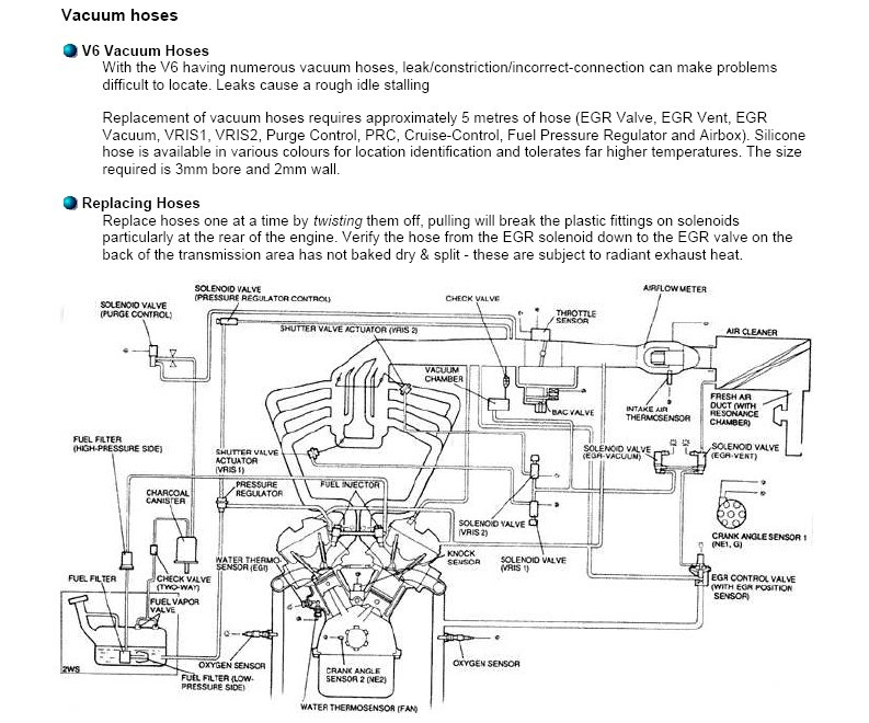 [SCHEMATICS_48IU]  1996 mazda mx6   ford probe wiring diagram | Ford Probe Wiring Diagram |  |