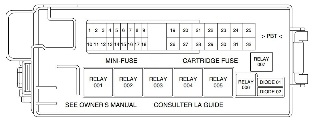 1996 Mercury Sable L Integrated Control Panel Wiring Diagram