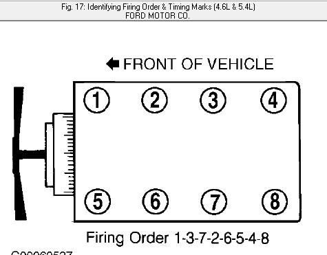 1997 Ford F150 4.2 Spark Plug Wiring Diagram