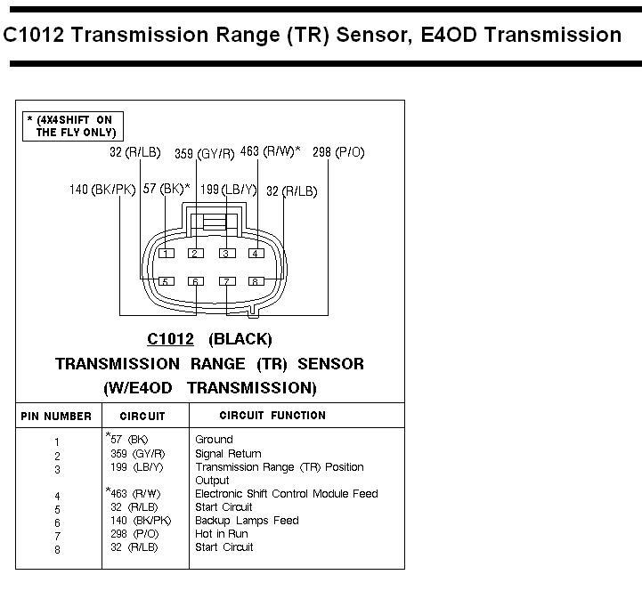 1997 Ford E40d Transmission Wiring Diagram - Wiring Diagrams