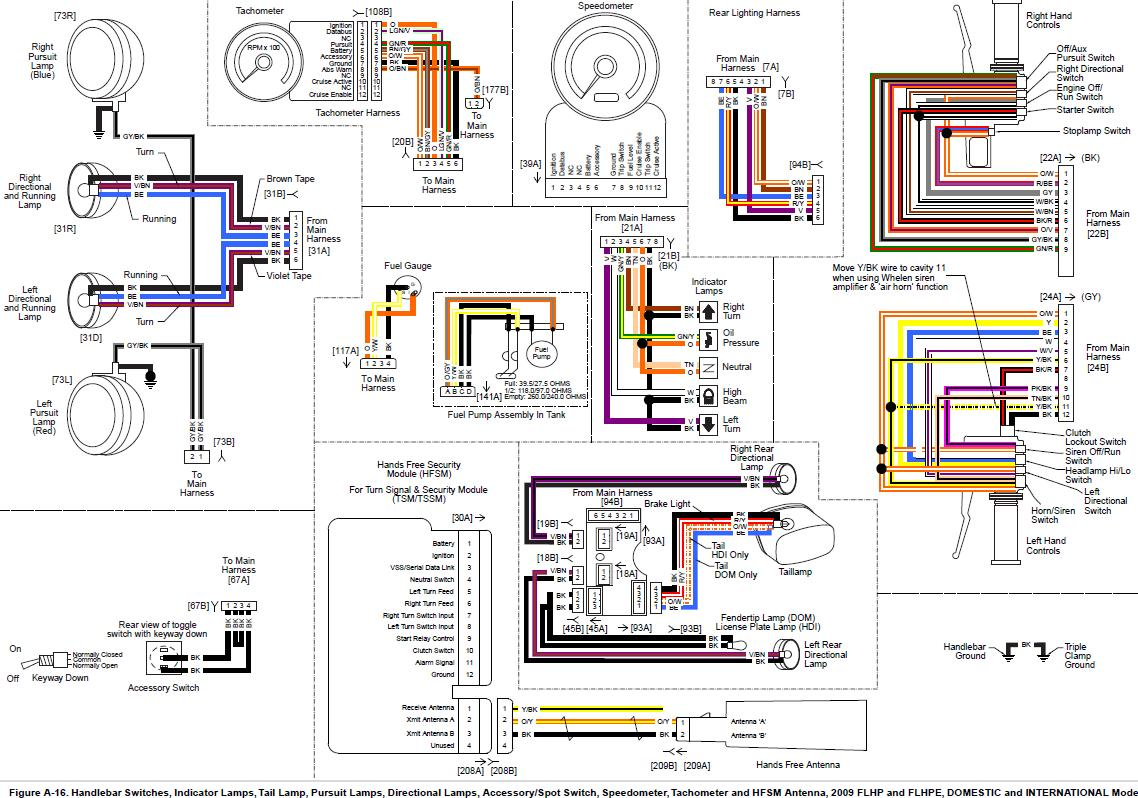 1997 Harley Roadking Headlight And Ping Lamp Wiring Diagram on