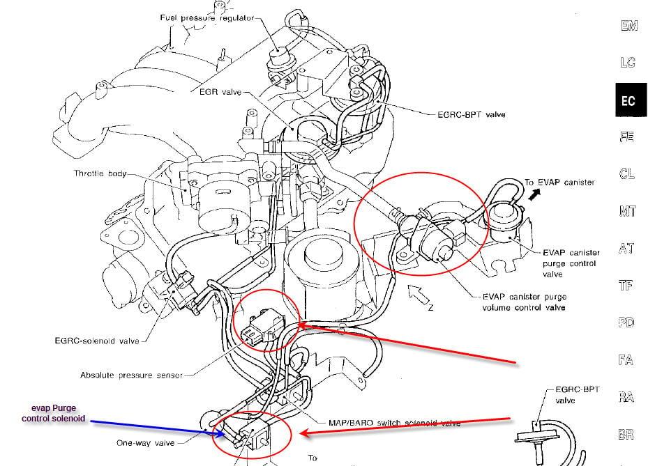1997 nissan pickup 2 4l wiring diagram