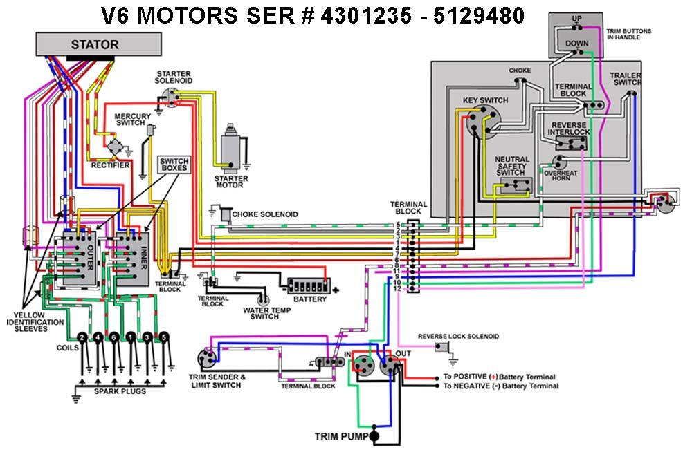 1997 Nitro Mercury Outboard Trim Switch Wiring Diagram