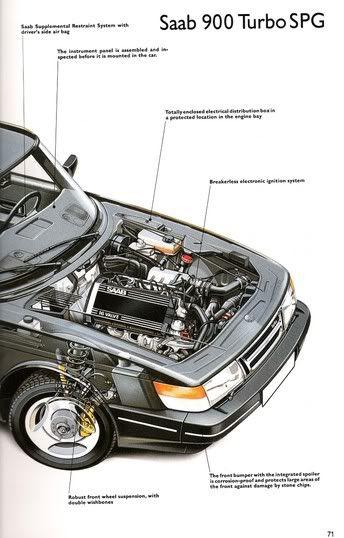 1997 saab 900 se talladega engine wiring diagram