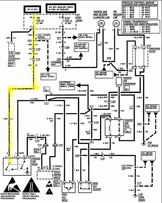 Diagram 94 Chevy K2500 Transmission Wiring Diagram Full Version Hd Quality Wiring Diagram Szwiringx19 Locandadossello It
