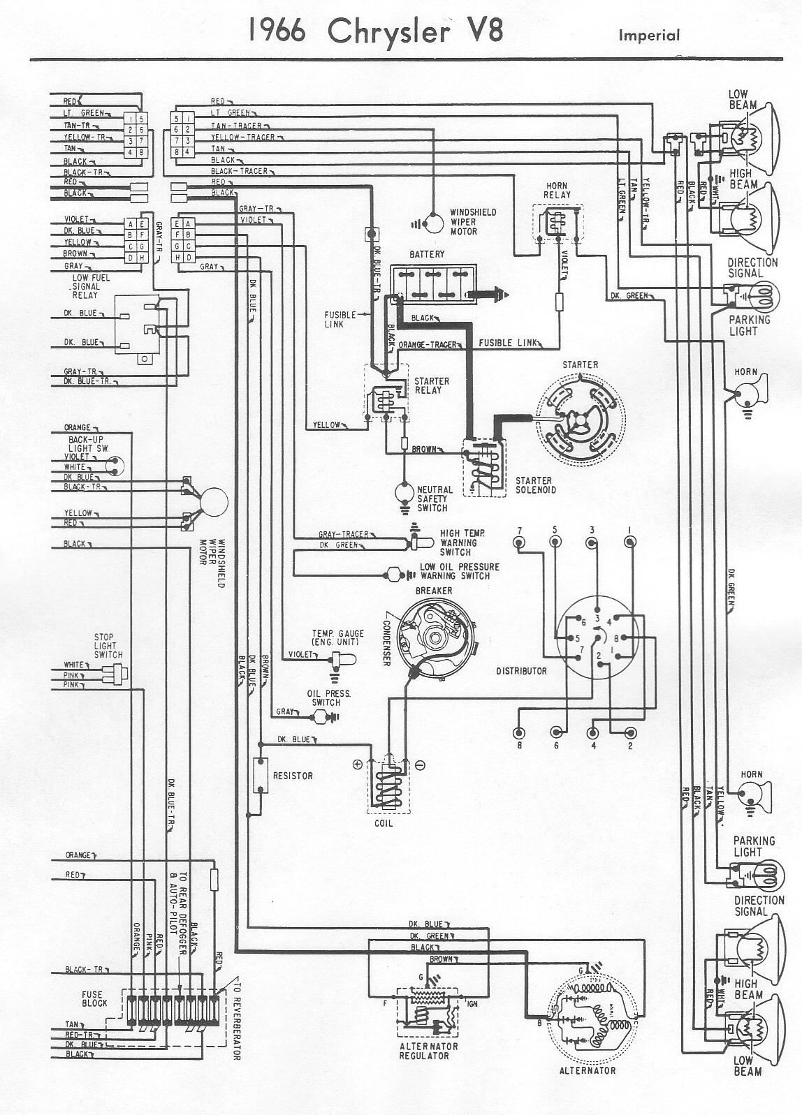 1966 Chrysler New Yorker Wiring Diagram - Catalogue of Schemas on 1978 dodge sportsman wiring diagram, 1978 dodge ram wiring diagram, 1978 dodge 440 wiring diagram, 1978 ford f100 wiring diagram, 1978 dodge magnum wiring diagram,