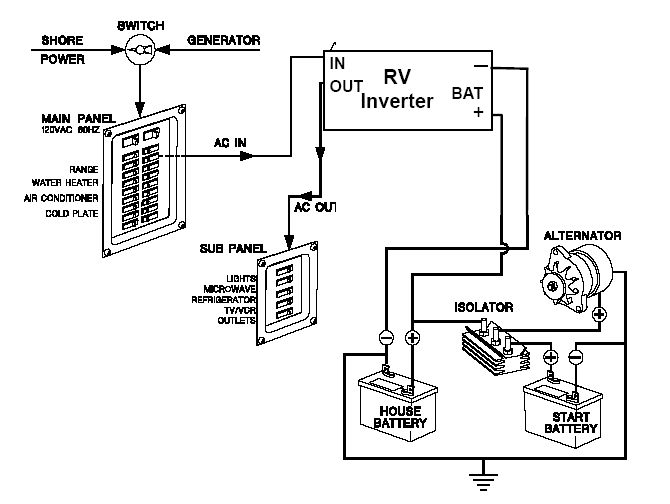 1998 fleetwood tioga wiring diagrams    1998       fleetwood       tioga       wiring    diagram     1998       fleetwood       tioga       wiring    diagram