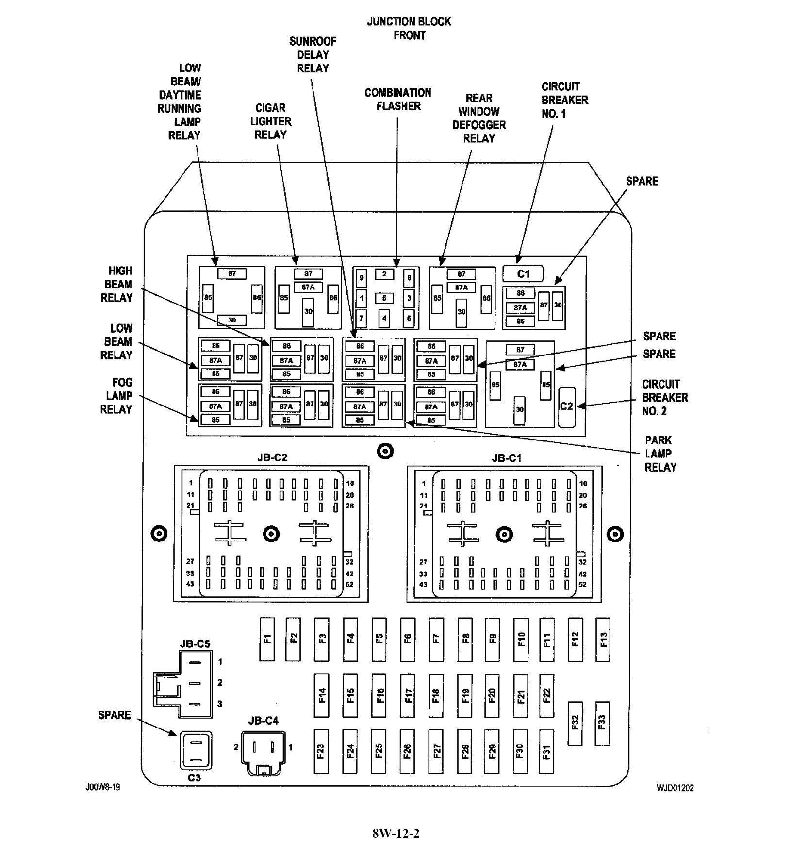 1998 Jeep Grand Cherokee Wiring Diagram Daytime Running Lights