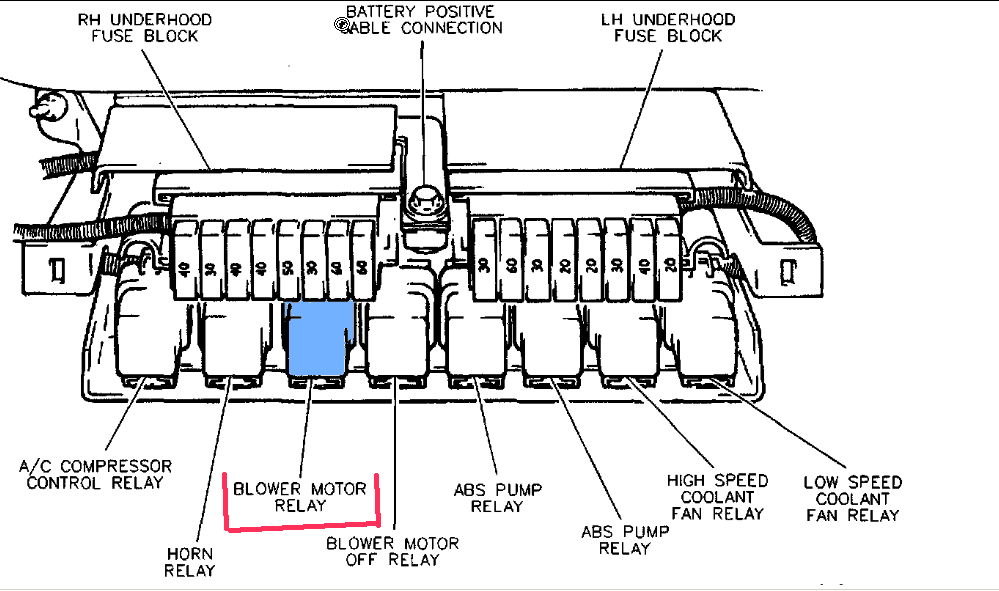 1998 Oldsmobile 88 Fuse Diagram - M7 Wiring Diagram on