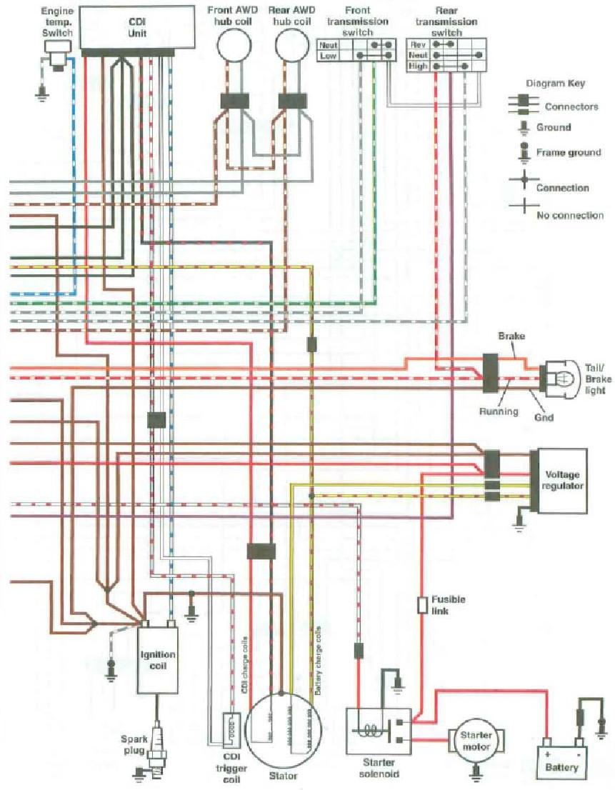 Diagram 1996 Polaris Sportsman 500 Stator Wiring Diagram Full Version Hd Quality Wiring Diagram Skulldiagram Eracleaturismo It
