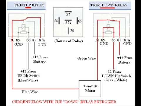 1998 wellcraft jet boat wiring diagram. Black Bedroom Furniture Sets. Home Design Ideas