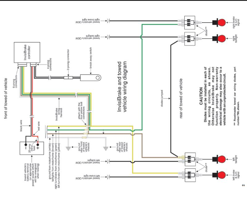 1999 Discovery Freightliner Motorhome 5 9 Wiring Diagram