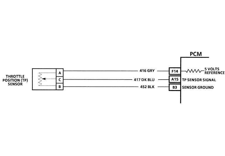 1999 Nissan Quest Throttle Position Sensor Wiring Diagram
