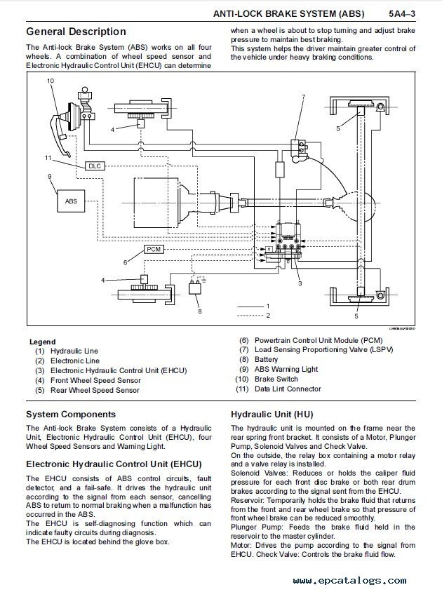 1999 Npr Isuzu Wiring Diagram Of Pcm 5.3l