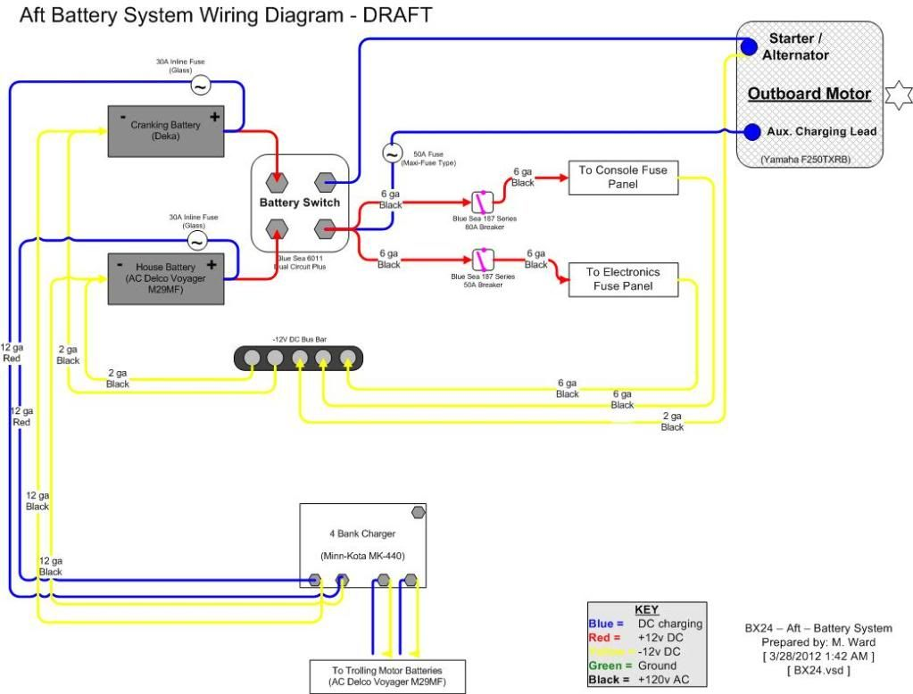 [FPWZ_2684]  Wiring Diagram Starcraft Boat Diagram Base Website Starcraft Boat -  VENNDIAGRAMR.AISC-NET.IT | Wiring Diagram Starcraft Boat |  | Diagram Base Website Full Edition - aisc