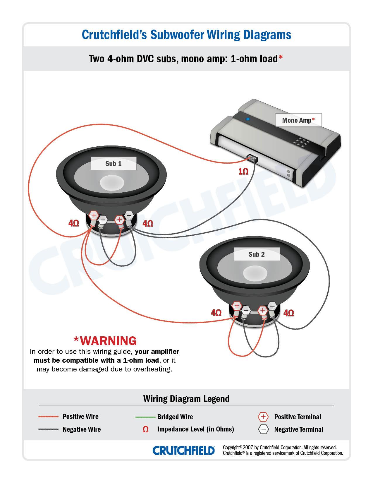 2 Ohm Dvc Subwoofer Wiring Diagram