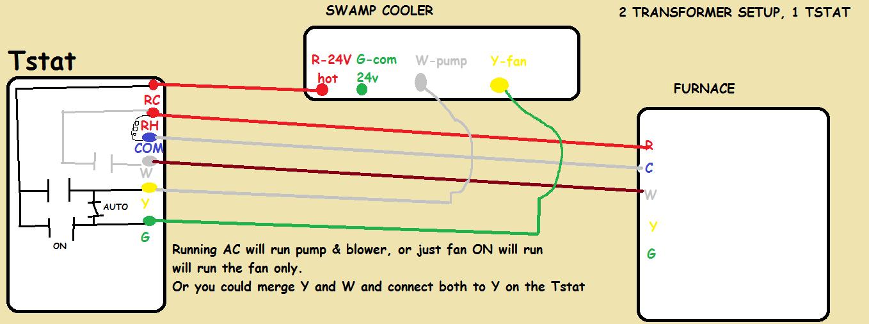 2 Sd Swamp Cooler Motor Wiring Diagram