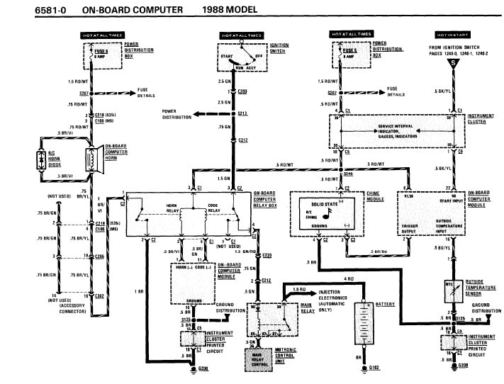 200 Bmw 528i Wiring Diagram For Ignition