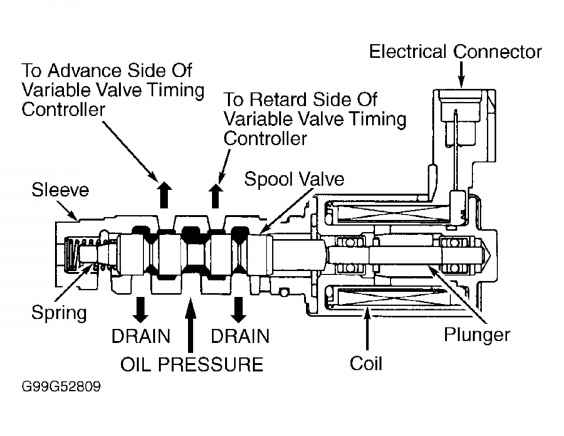 200 Toyota Camry Vvt Vavie Conetter Wiring Diagram
