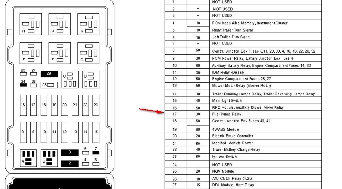 Ford Mustang Wiring Diagram In Addition Ford Crown Victoria Fuel Pump