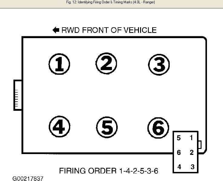 2002 Ford Ranger 30 Engine Diagram