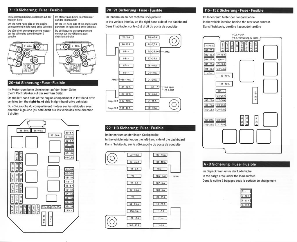 cl55 fuse box diagram machine repair manual Mercedes S500 Fuse Diagram