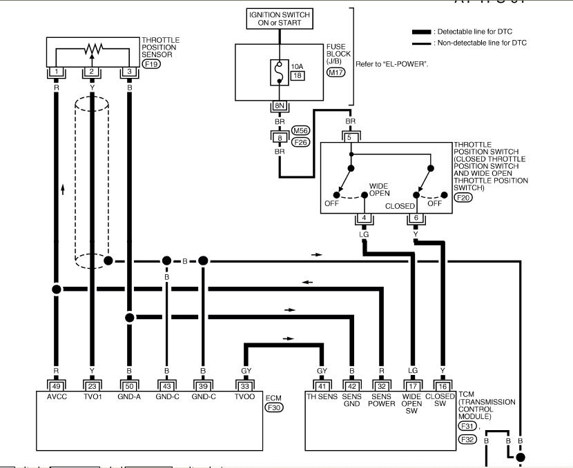 2000 nissan altima wiring diagram  dryer schematics