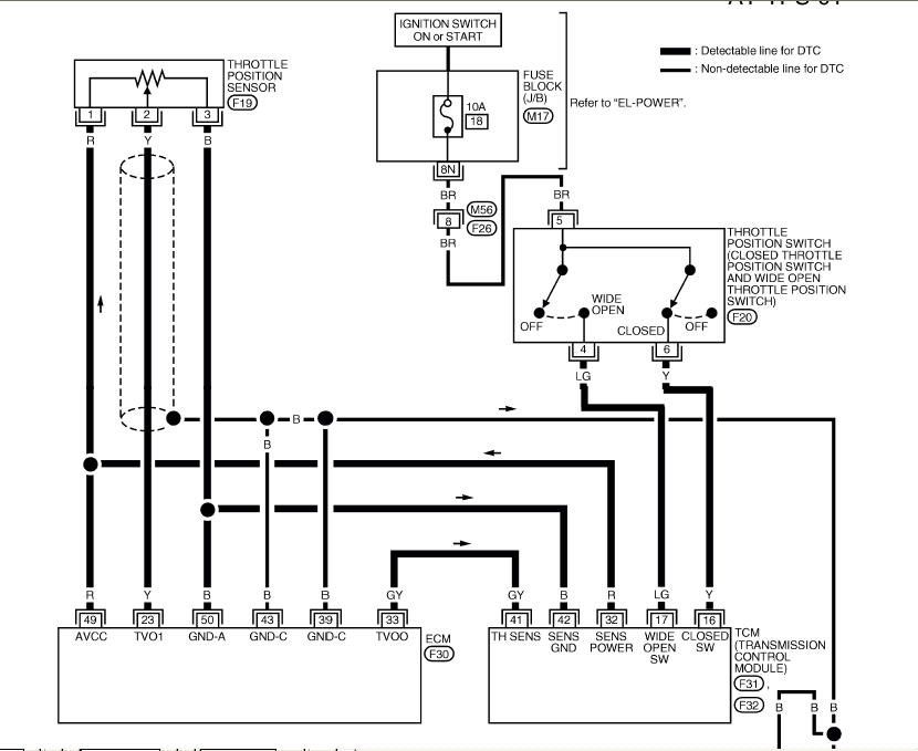 2000 Nissan Altima Gxe Stereo Wiring Diagram