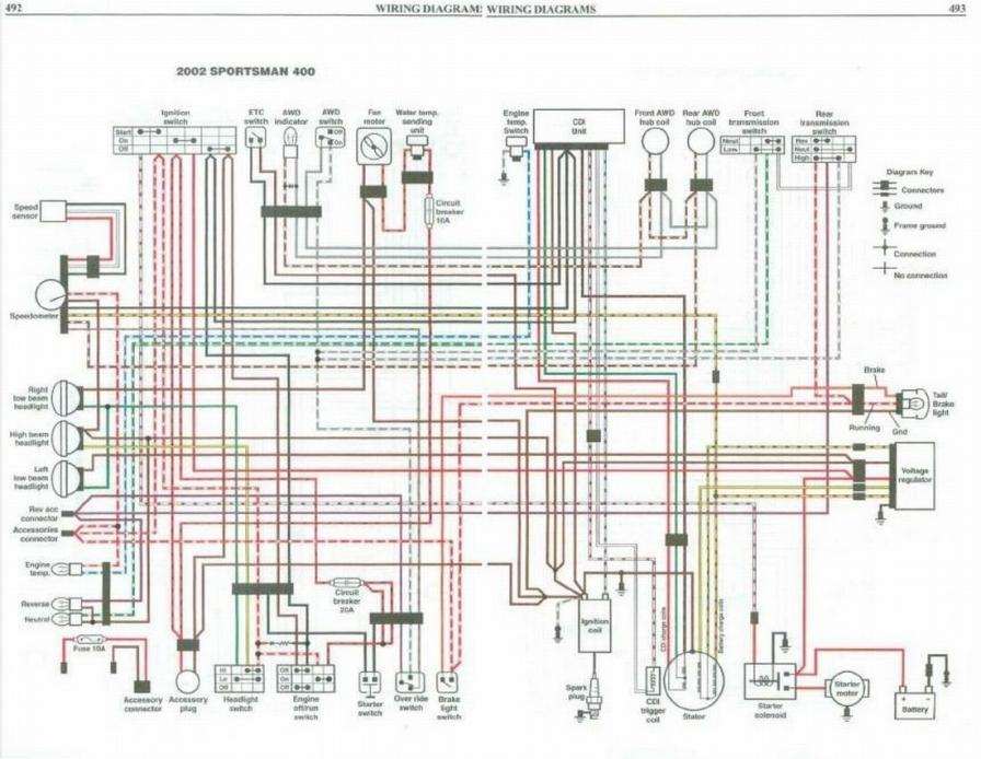 2000 Polaris Sportsman 500 Wiring Diagram