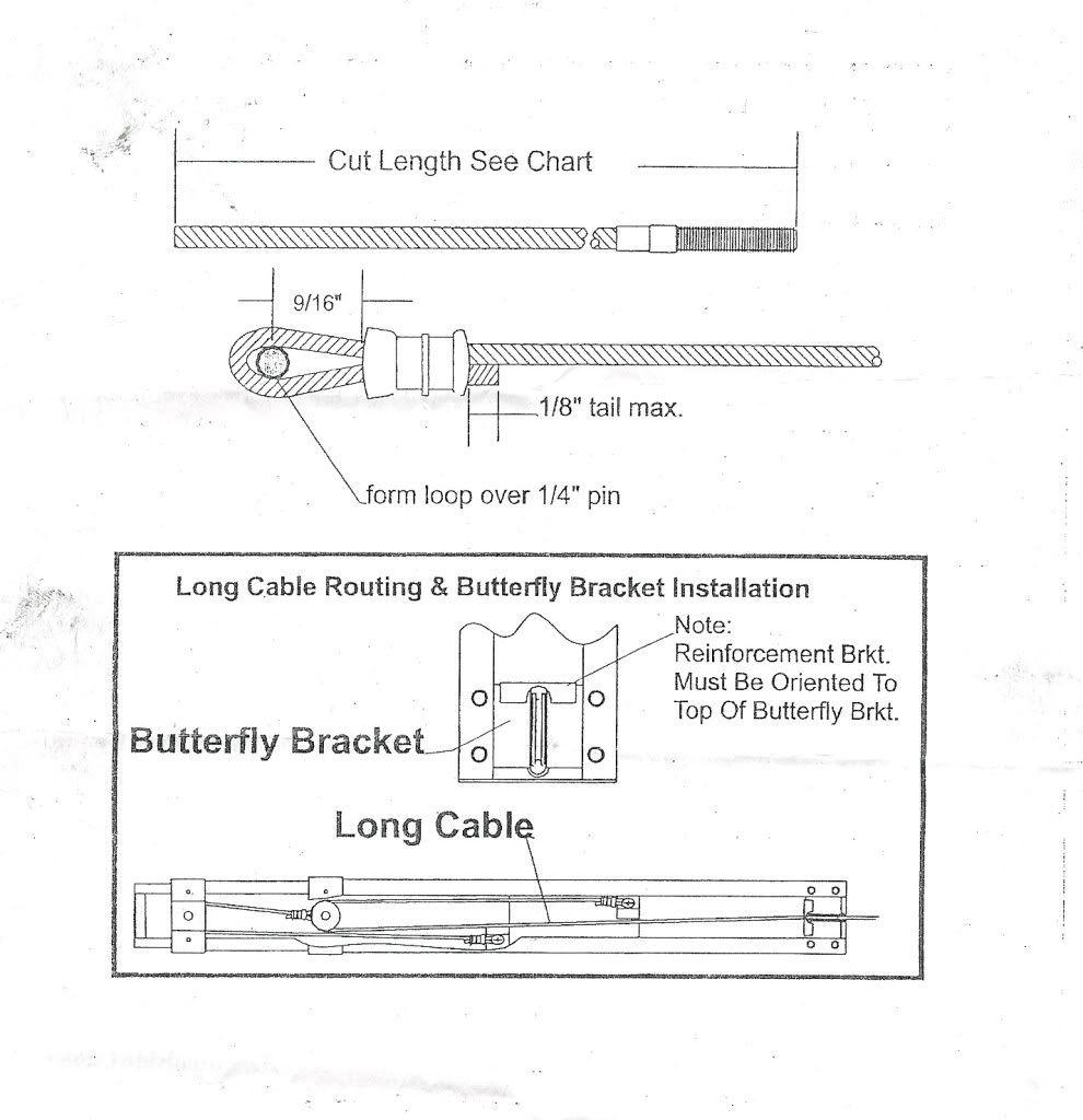 2001 Coleman Fleetwood Niagara Wiring Diagram