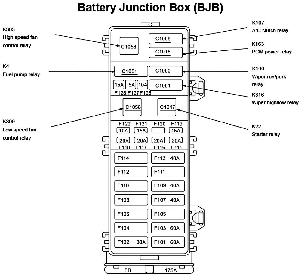 Ford Taurus 2004 Fuse Box Diagram Circuit Wiring Diagrams