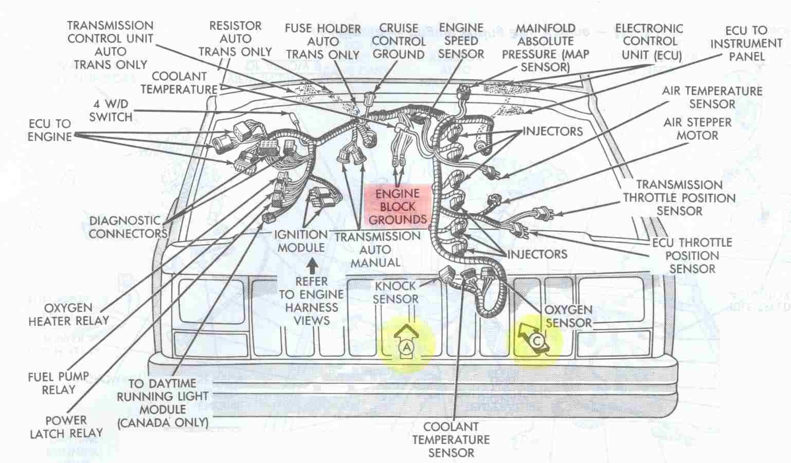 2001 Jeep Cherokee Sport 4 0l Pcm Wiring Diagram