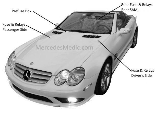 2001 Mercedes Clk Headlight Wiring Diagram